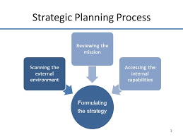 strategic planning frameworks integrating business strategy and r d strategy frameworks for r d