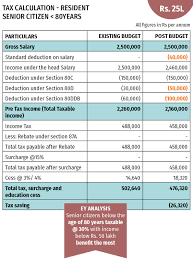 Budget Salary Calculator Tax Benefits For Senior Citizens Budget 2018 Proposes Tax