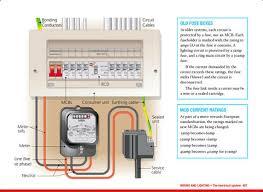 electrical wiring diy electrical image wiring diagram electrical wiring diy electrical auto wiring diagram schematic on electrical wiring diy