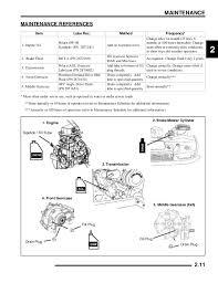Polaris Lube Specification Chart 2008 Polaris Ranger 4x4 700 Efi Service Repair Manual