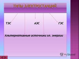 Презентация на тему План презентации Производство  2 План презентации
