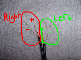 headphone wire diagram headphone image wiring diagram headphone wire diagram wirdig on headphone wire diagram