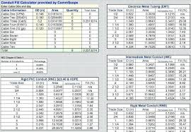 Conduit Wire Size Capacity Pvc Chart Fill Nec Actual