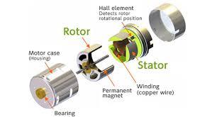 external rotor motor basics design and