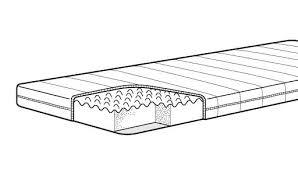 mattress drawing. Fine Mattress MOSHULT Foam Mattress And Mattress Drawing D