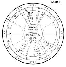Frank Sinatra Birth Chart The Moon The Musician And The Listening Public Articles