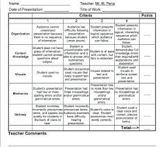 Science Rubric Template Fair Templates Project Powerpoint