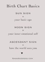 Ascendant Sign Chart Learn The Basics Of Your Birth Chart Speak To A Certified