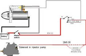 similiar starter diagram keywords car starter motor diagram furthermore motor starter wiring diagram