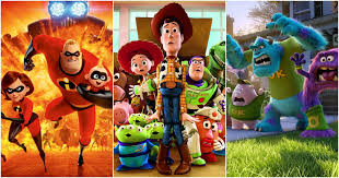 Join watchmojo.com as we count down our picks for the top 10 animated music videos. Every Pixar Movie From The 2010s Ranked By Metacritic