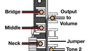 fender s1 hss wiring diagram wiring diagram garage the fender s 1 switching system wiring diagram for a fender strat