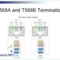 568a wiring for t1 wiring diagram 568a wiring for t1 wiring diagrams 568a 568b color 568a wiring for t1