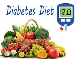 Indian Diabetes Diet Plan To Control High Blood Sugar Levels!