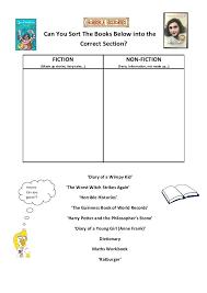 Fiction Vs Nonfiction Venn Diagram Venn Diagram Fiction Vs Nonfiction Lovely Writing Non Fiction 7 9