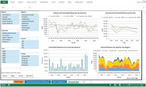 Financial Analysis Of Microsoft Financial Analysis Excel Financial Analysis Excel Template