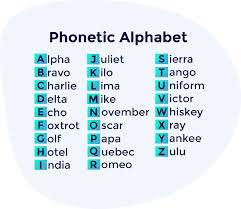 The international phonetic alphabet (ipa) is an academic standard created by the international phonetic association. Free Lesson