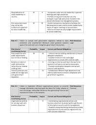 Jpmorgan Chase Co Risk Assessment Report