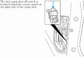 ford windstar fuel pump relay switch diagram questions answers clifford224 733 gif question about 1999 windstar