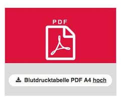 Kinder seh check zum ausdrucken pdf 4233 kb achtung. Blutdrucktabelle Zum Ausdrucken Gesund Co At