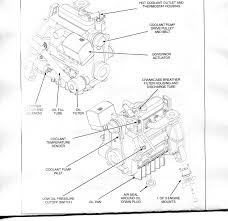 Generator oil sensor wiring diagram with mins oil pressure switch location on p 0996b43f8075b31e likewise p