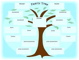 medium to large size of free editable family with photos pictures for tree template fillable printable