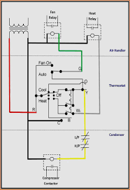 furnace blower relay wiring wiring diagram user hvac blower relay wiring wiring diagram load furnace blower relay wiring