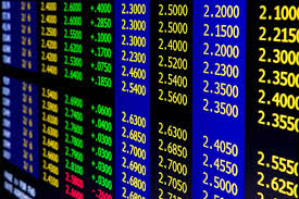 Forex Trading - A How To Guide - Corporate Finance Institute