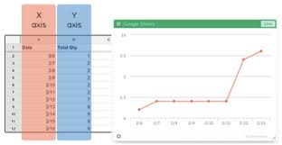 How To Make A Graph Or Chart In Google Sheets How To Make A Beautiful Google Sheets Dashboard