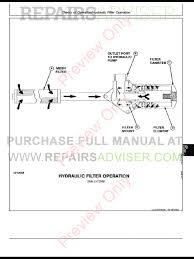 john deere 5200 5300 and 5400 tractors technical manual tm 1520 pdf john deere 5200 5300 and 5400 tractors technical manual tm 1520 pdf john