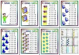 Time Table 1 To 12 Akasharyans Com
