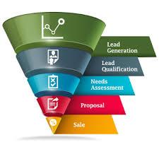 Manage Sales Pipeline Selling Juxtology