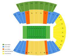 Tulsa Football Seating Chart Derbybox Com Tulsa Golden Hurricane At East Carolina
