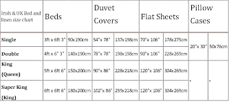 Queen Size Duvet Cover Dimensions Healthyintellect Co