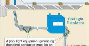 swimming pool wiring diagram 2017 code just another wiring diagram grounding vs bonding part 11 of 12 electrical construction rh ecmweb com pool light wiring diagram
