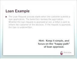 Sample Approval Request Letter Format Application For Bank Guarantee