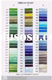 Gutermann Thread Conversion Chart To Madeira Gutermann