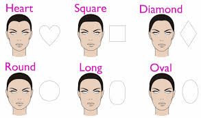 potato face shape. Plain Shape Figure Out Your Face Shape To Potato E