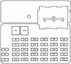 2001 ford escape fuse box diagram labels wiring diagram reference 2001 ford escape fuse box diagram labels wiring diagrams 2001 ford f350 fuse box diagram 2001 ford escape fuse box diagram labels
