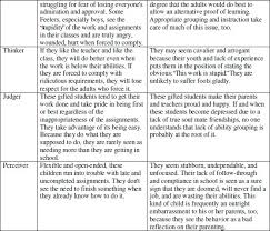 Gifted Child Personality Types And Effective School Lesson Plans