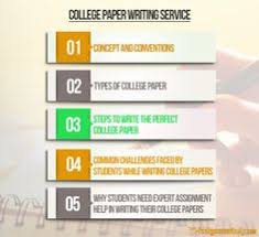 dissertation writings the academic papers uk is providing cheap  the academic papers uk is providing cheap dissertation writing services essay writing services and all academic writing ser pinteres