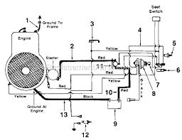 mtd wiring diagram mtd image wiring diagram mtd lawn tractor wiring diagram mtd wiring diagrams on mtd wiring diagram