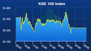 Psx Index Drops On International Oil Price Slide Daily Times