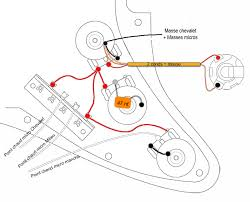 strat_reglage_manche guitar wiring diagram 2 humbucker 1 volume wiring guitar ideas on dean guitar wiring schmatic