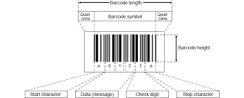 Barcode Mil Size Chart