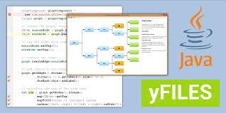 Java Swing Chart Yfiles For Java Java Swing Diagramming Library