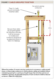 Sizing Conductors Part Viii Electrical Contractor Magazine