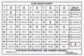 buick roadmaster fuse box diagram buick roadmaster 1996 fuse box diagram auto genius buick roadmaster 1996 fuse box diagram