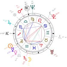 The Astrology Of Rock And Pop Musicians The Tim Burness Blog