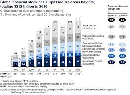 Мировой финансовый рынок Начать торговать на forex Инвестиции  Мировой финансовый рынок