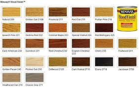 Minwax Stain Color Chart Home Built Woodworking